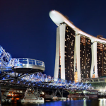 Các trung tâm mua sắm nổi tiếng tại Singapore