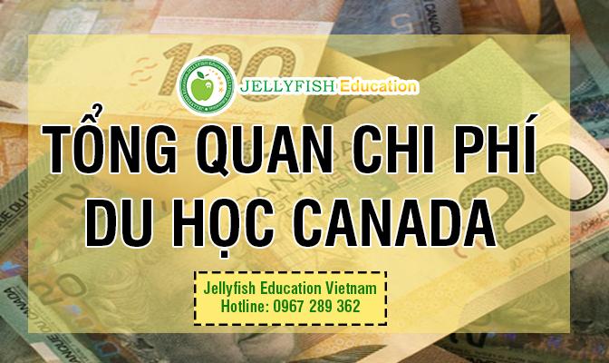 Tổng quan chi phí Du học Canada 2018
