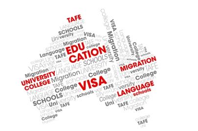 Du học Canada - Thẻ