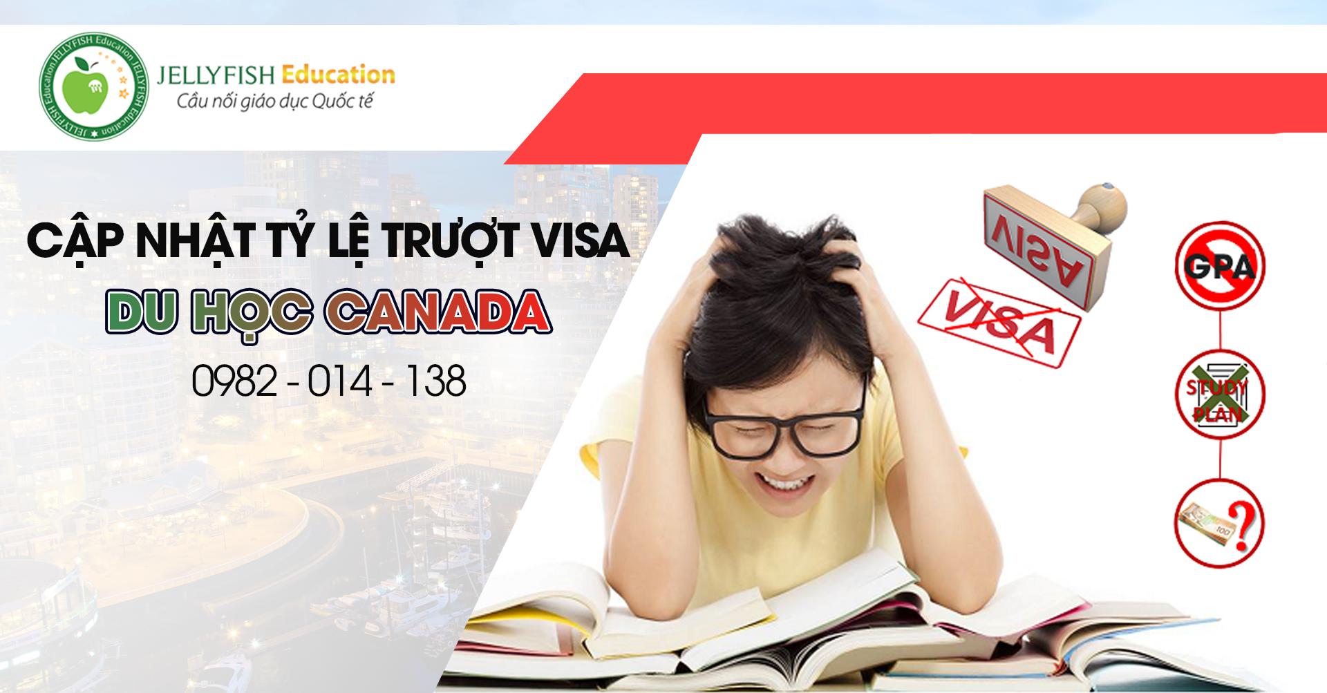 Tỷ lệ trượt visa du học Canada